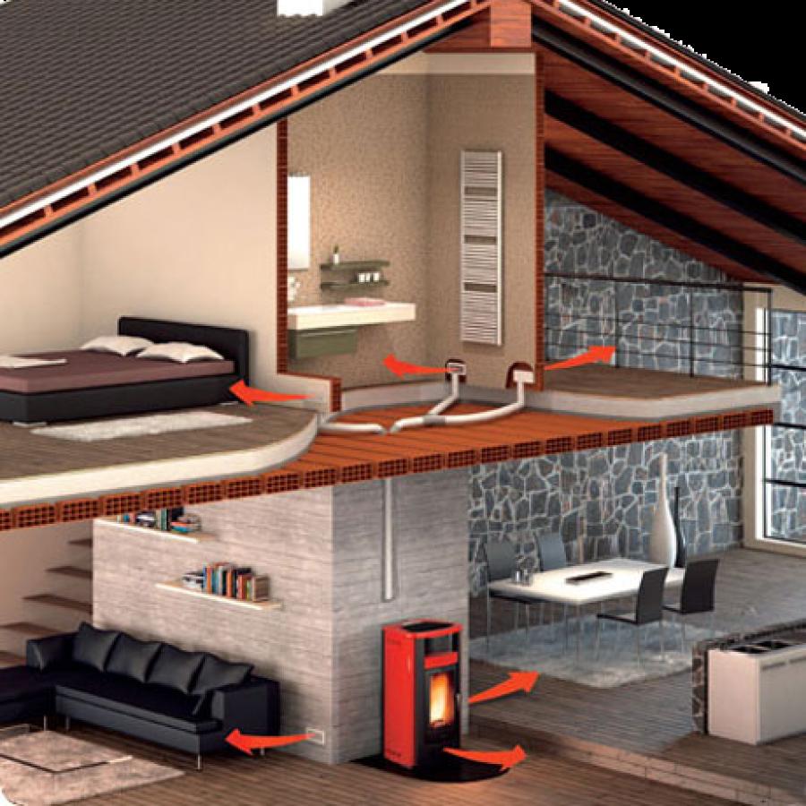 Tubi Aria Calda Stufa Pellet ventilazione dal basso aria a pavimento stufe e caminetti